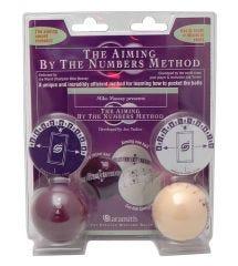 Aramith trainingsbal - Mikken middels de numerieke methode